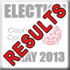 LCC Election Results 2013
