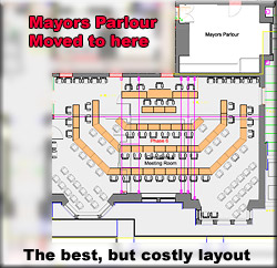 The best, but most costly room layout